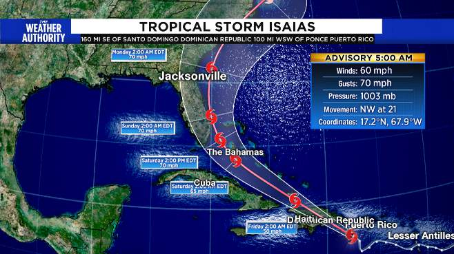 Tracking Tropical Storm Isaias